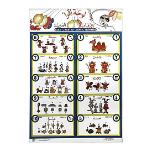 Arabic Numbers Poster (Chart Up & Away With Arabic Numbers)